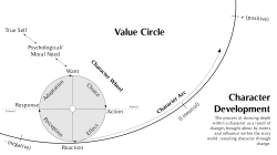 Character Arc Diagram.jpg